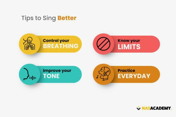 Tips to sing better infographic